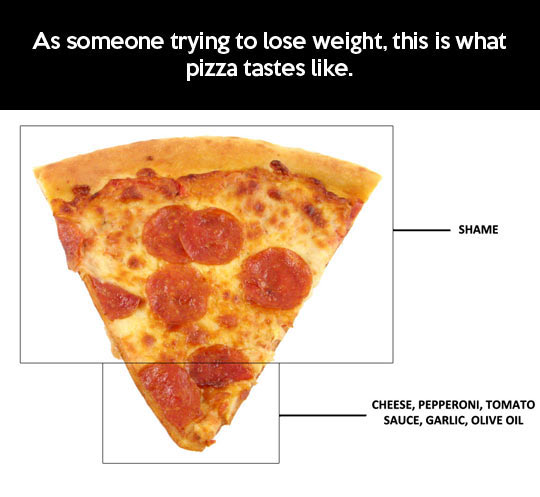 PizzaShame